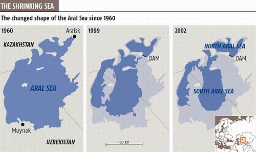 The changed shape of the Aral Sea since 1960